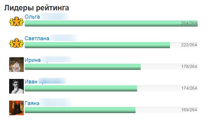 lavka_reit1